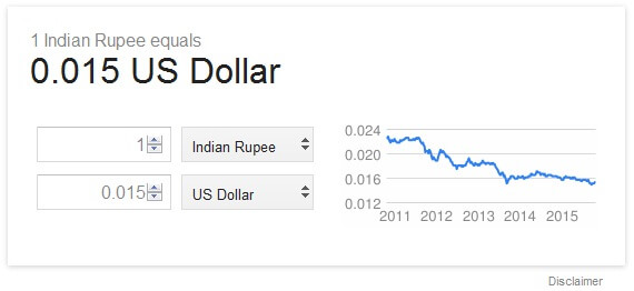google currency converter