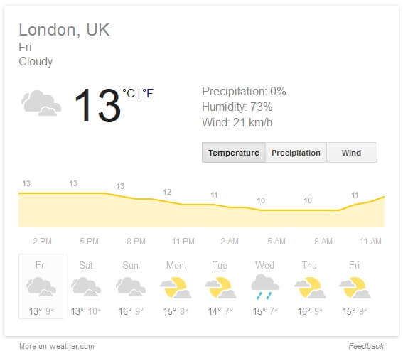 google weather forcast